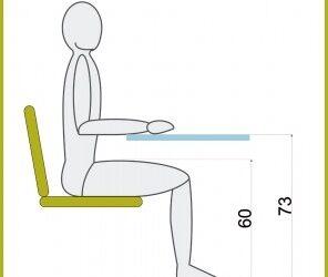 ¿Estás sentado a la altura adecuada de las circunstancias?